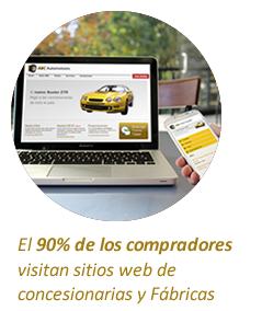 sitios web concesionaria - DMS