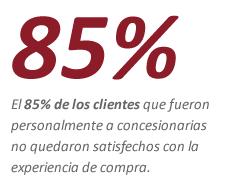 tendencias, 2015, marketing, DMS Caribe, DMS Argentina, DMS Europa, DMS España, Dealer Management System