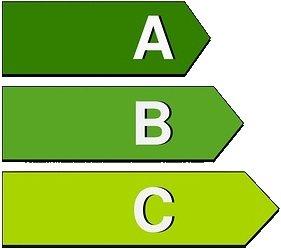 ABC de repuestos y servicios