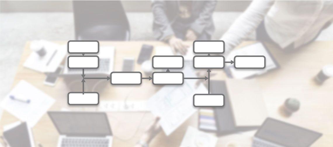 Acciones favoritas - Workflow de procesos en Autologica DMS