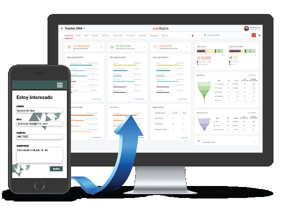 El CRM moderno se integra con sitios web y aplicaciones