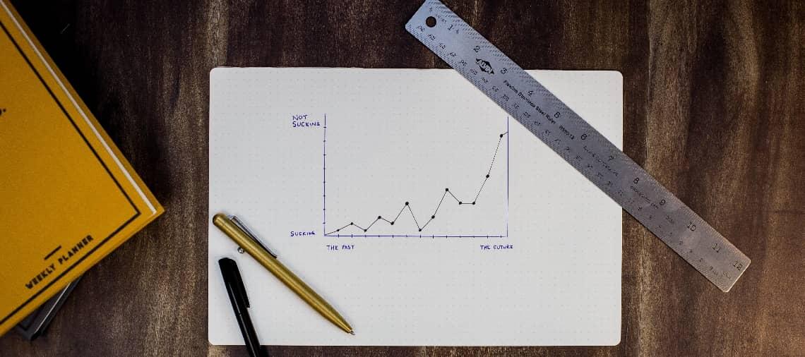 KPI para cada departamento de la concesionaria